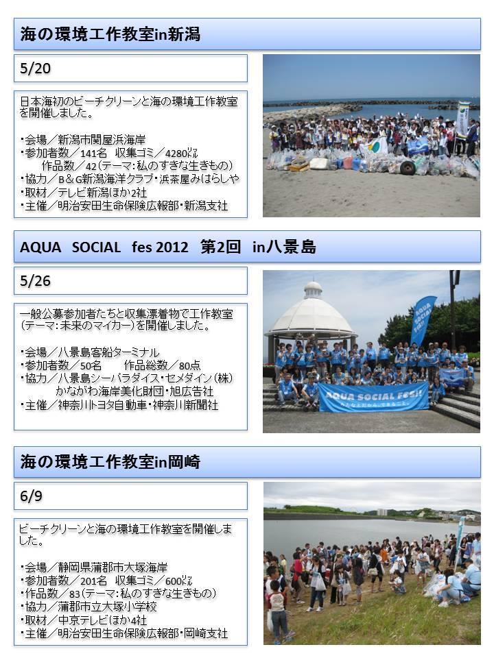 2012活動履歴2