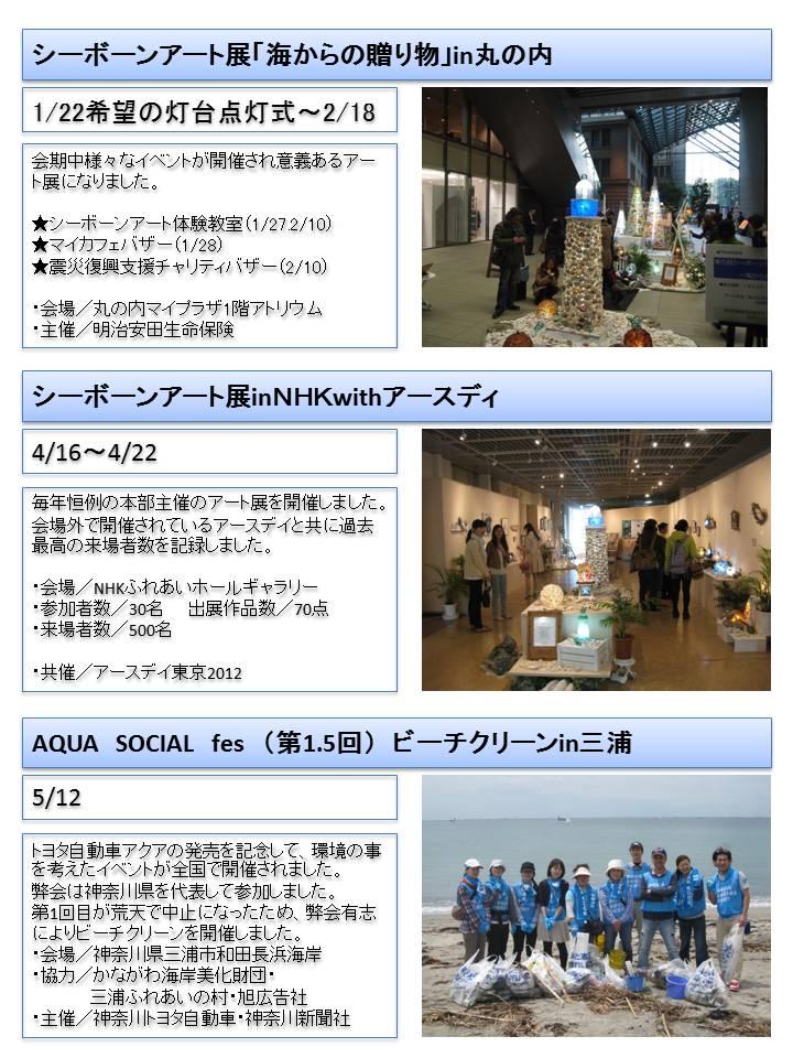 2012活動履歴1