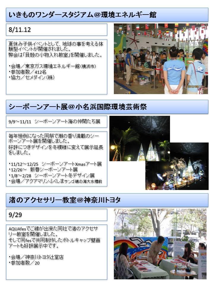 2012活動履歴4